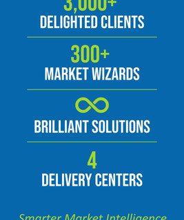 Future Market Insights amplía sus operaciones en Medio Oriente y abre oficina en Dubái